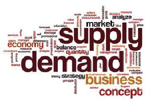 Balance between supply and demand
